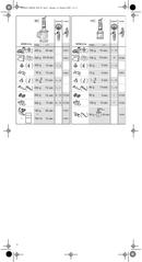 Braun Multiquick 5 MR 540 pagina 5