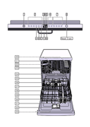 Pagina 2 del Bosch SBV53N80