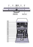 página del Bosch SBV54M60 2
