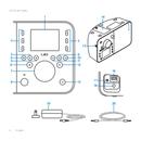 Logitech Smart Radio sivu 4