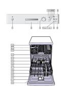 Bosch SMS40D42 pagina 2