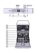Bosch SMS50L12 pagina 2