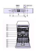 Bosch SMS57L12 pagina 2