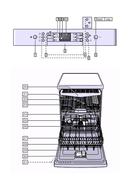 Pagina 2 del Bosch SMS58L12