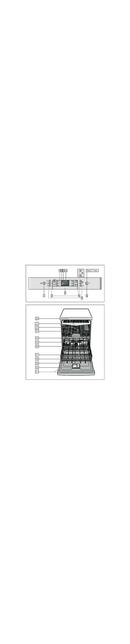 Bosch SMS58N52 pagina 2