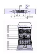 Bosch SMS69N48 pagina 2