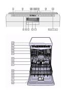 Bosch SMS69U48 pagina 2