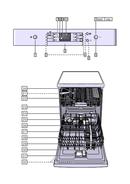 Bosch SMS86L02 pagina 2