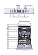 Pagina 2 del Bosch SMS86P32