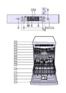 página del Bosch SMU69M95 2