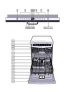 Bosch SMV86P30 pagina 2