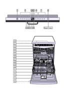 Pagina 2 del Bosch SMV86S00