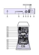 Bosch SPI50E15 pagina 2
