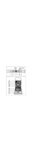 Pagina 2 del Bosch SPI53M24