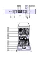 Pagina 2 del Bosch SPI53M55