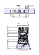 Bosch SPS53M52 pagina 2