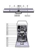 página del Bosch SPV53M50 2