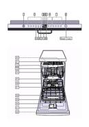Pagina 2 del Bosch SPV69T40