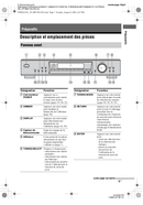 Sony ST-SDE700 side 5