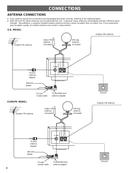 Yamaha TX-670RDS page 4