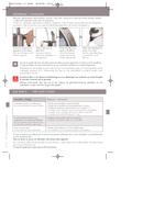 Página 5 do Magimix La Bouilloire 1.7L