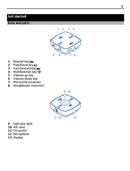 Nokia BH-221 pagina 3