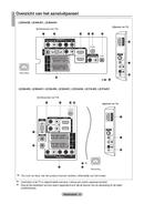 Samsung LA22A450 sivu 4
