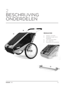 Thule Chariot Cheetah 1 side 5