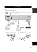Yamaha T-S1000 page 5