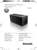 Philips RWSS9512 sivu 1