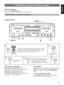 Yamaha KX-W321 sivu 5