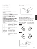 Yamaha KX-393 page 5