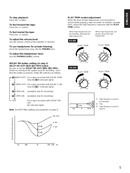 Yamaha KX-493 page 5