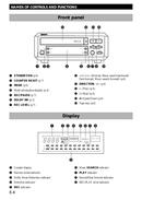 Yamaha KX-E100 sivu 4