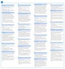 Página 2 do Philips DLP3602U