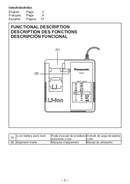 Panasonic EY0L81 page 2