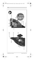 página del Bosch PLT 2 2
