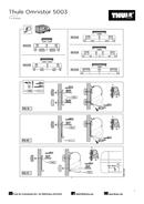 Thule Omnistor 5003 sivu 3