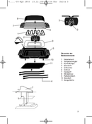 Clatronic BQS 2850 side 3