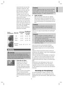 Página 5 do Clatronic BZ 3233