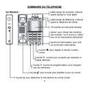 Pagina 3 del Fysic Big Button FX-3150