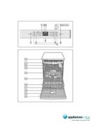 Bosch SMS40E32 page 2
