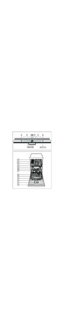 Pagina 2 del Bosch SPV53M00