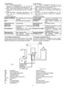 página del Bosch TR 220 4