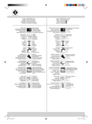 Bravilor Matic Seite 2