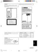 Yamaha DVX-S120 sivu 5