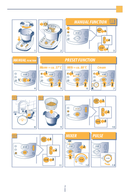 DeLonghi Chicco Baby Meal KCP815 sivu 2