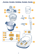 DeLonghi Chicco Baby Meal KCP815 sivu 3