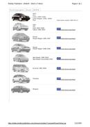 Volkswagen Golf GTI (2000) Seite 2