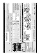 Página 3 do Whirlpool ADP 5300